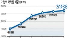 [데이터랩] 투자보다 저축하는 기업…경제동력 상실의 현주소