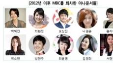 MBC, 2012년 오상진 이후 아나운서 10명 퇴사…2년째 신입 채용 0명