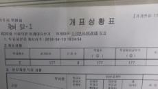 새누리당 100% 몰표 진주갑…선관위 결국 재검표