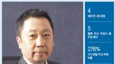 [데이터랩]경영도 야구처럼…두산 박정원 회장의 빛난 리더십
