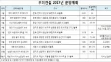 우미건설 올해 5700 가구 분양…뉴스테이 지식산업센터 등으로 사업다각화