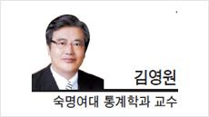 [특별기고-김영원 숙명여대 통계학과 교수] 수돗물 '음용률 5%'의 함정