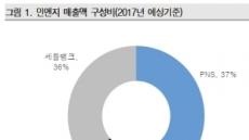 [주목! 이 기업] 세틀뱅크 인수 효과 나타나는 '민앤지'