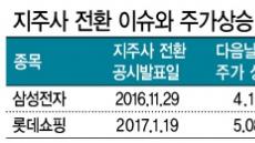 지주회사 전환이슈로 주가 떴지만…삼성·롯데'오너리스크'발목 잡히나