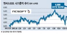 엔씨소프트 '리니지' 타고 훨훨…넷마블도 상장 '청신호'
