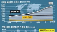 [데이터 랩] 해외투자펀드 수탁고 94兆…부동산펀드 순자산 50조
