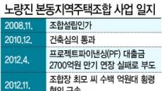 '피눈물 고인' 노량진 알짜땅 10년만에 '첫삽' 기대감 솔솔