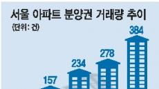 중도금대출 조이니 분양권 인기 '高高'