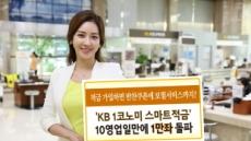 1인 가구 위한 KB 1코노미 스마트적금 1만좌 돌파