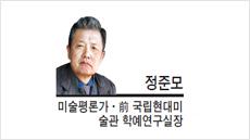 [헤럴드포럼- 정준모 미술평론가ㆍ前 국립현대미술관 학예연구실장] 삼성 떠난 문화예술계는 지금 '시계제로'