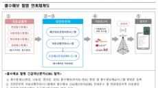 홍수발생 재난문자 '20분→3분' 단축된다