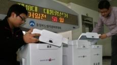 19대 대선 총 유권자 4239만명…18대 대비 4.6%↑