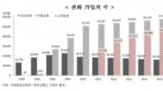 [2016 한국사회] 10명 중 1명만 최근 1년간 자원봉사…성폭력 범죄, 빠른 속도 증가