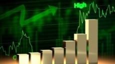 '작지만 강하다'…중소형제약株의 반란