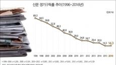 [기념일과 통계] 검색보다는 신문을 통한 '사색'을