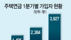 """""""집값 떨어지면 손실 가능성""""…주택연금 월지급액 축소 되나"""