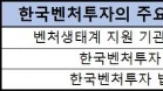 [단독] 한국벤처투자 '위상강화' 잰걸음…'잿밥만 관심' 논란 불씨될까