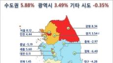 강남ㆍ서초ㆍ용산 '고가아파트 톱10' 싹쓸이