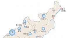 """軍 """"北미사일 1발 발사…최대 고도 71㎞"""""""