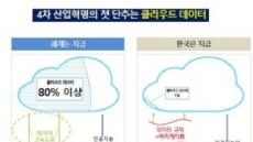 """""""4차 산업혁명, 기술 아닌 제도혁신에 달렸다"""""""