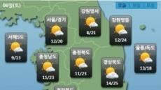 [날씨&라이프] 전국 미세먼지 '매우 나쁨'…서울 낮 20도로 뚝