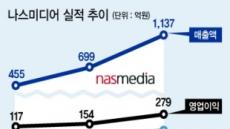 """5G 기가토피아 시대…크로스미디어 세계적 개척자로"""