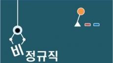 """[비정규직 전환 봇물]與 """"비정상의 정상화"""", 野 """"文대통령식 기업 길들이기"""""""