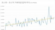 증시 5월 일평균 거래대금 약진…증권주 '방긋'