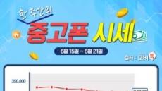 모비톡, 6월 3주차 중고폰 시세 공개 … 갤럭시노트 시리즈 상승세 '지속'