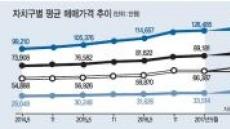 """특목고 폐지 논란에…""""강남 전월세 폭등할 수도"""""""