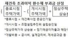 """강남3구 재건축 1/3 """"초과이익세 내느니 재건축 미룬다"""""""