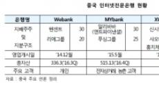 샤오미ㆍ바이두도 인터넷은행 진출…문열어준 中 정부