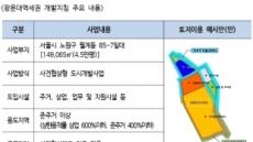코레일, '광운대역세권 개발 사업' 착수
