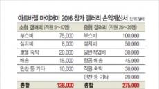 '국제아트페어' 경비만 3억! 한국갤러리들은 왜 나갈까