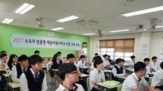 경기도, NCS 기반 청년고용지원 수료생 배출