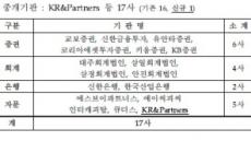 한국거래소, 신한금융투자 등 36곳 M&A 전문기관 선정