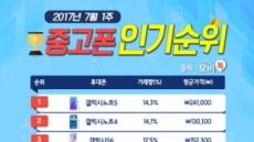 모비톡, 7월 1주차 중고폰 인기 순위표 공개 '갤럭시노트FE 출시 화제'