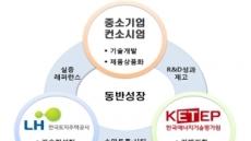 LH, 스마트홈ㆍ시티 맞춤형 에너지기술 개발 추진
