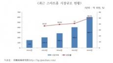 중국 스마트홈 시장 50% 성장…O2O전략 필요
