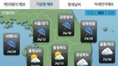 [주말 날씨]  '중복' 찜통더위 속 전국 곳곳 소나기