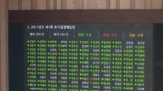 추경안 표결 지연…국회 본회의중 한국당 퇴장 '정족수 부족'