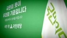 전당대회전 대선평가서 발간 '파장예상'…安 면담 아직 못해