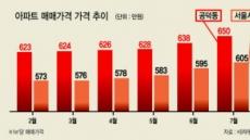 공덕역세권 재도약 채비…강북'마포시대'