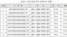 금천구, 25일 '정비구역 해제지역 주거재생 방안 주민설명회' 개최