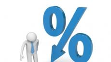 큐캐피탈, SK증권 인수 무산…20%대 급락세