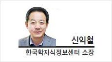 [헤럴드포럼-신익철 한국학지식정보센터 소장]한국민족문화대백과사전, 이대로 묻히나?