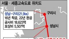 서울~세종고속도로, 민자로 안한다