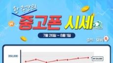 모비톡, 7월 4주차 '중고폰 시세' 공개, 갤럭시노트4 빼고 모두 상승