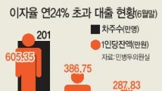 265만명 연24%넘는 超고리대출