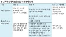"""""""살 사람 없다"""" 원성에 8·2 대책 손질 서민기준 年소득 7000만원으로 상향"""